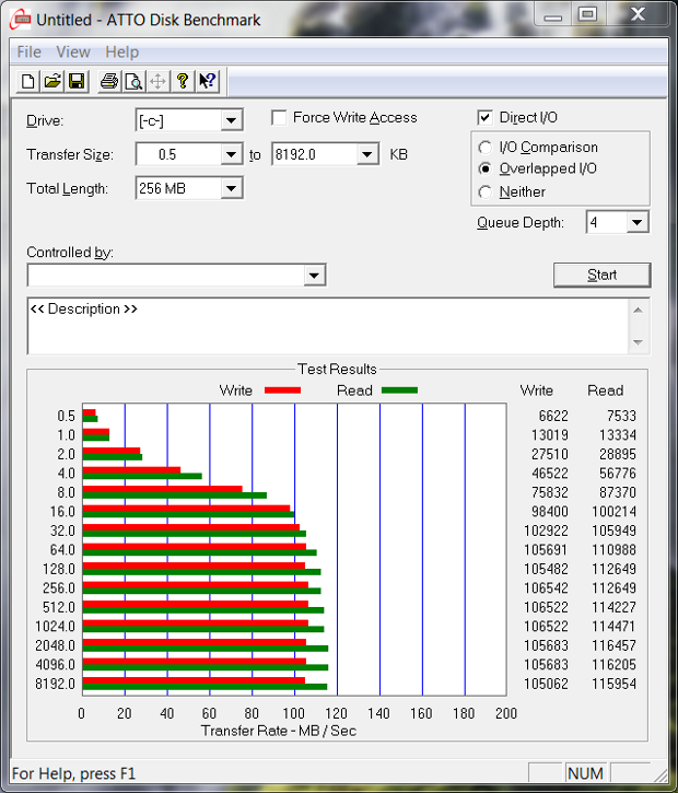 HDD only ATTO