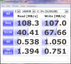 HDD only Crystal DiskMark random