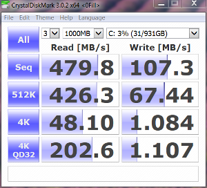 Crystal DiskMark zero fill caching on