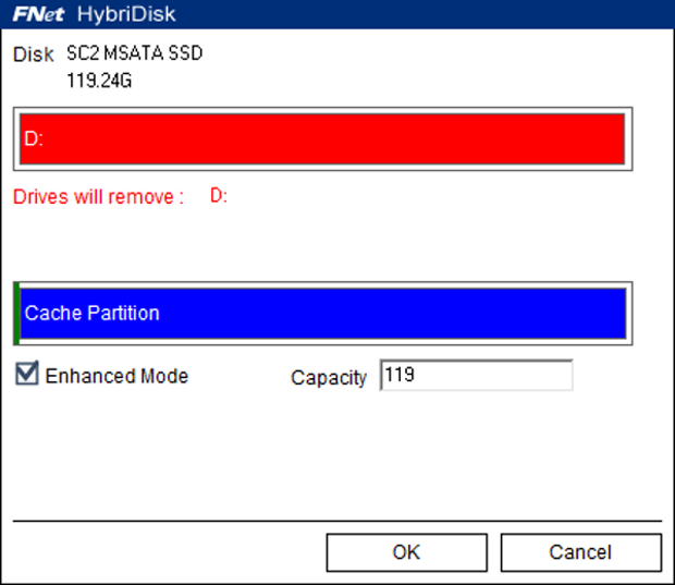 HybriDisk drive configuration