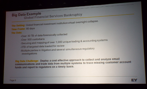 CSI Data global bankruptcy
