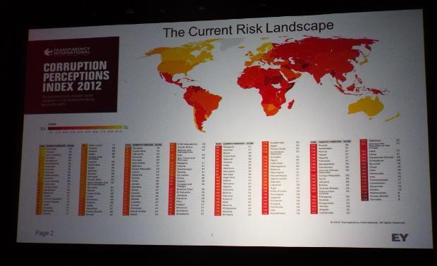 CSI Data global map