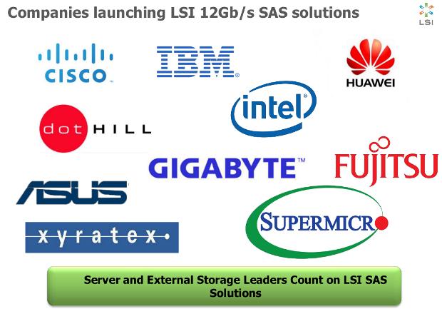 LSI 12GBS b