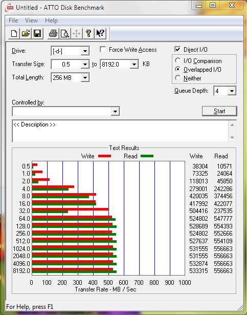 OCZ Vector 150 SSD ATTO