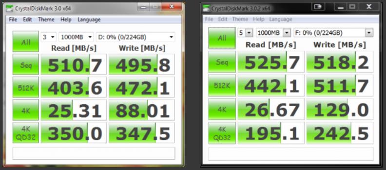 OCZ Vector 150 SSD Crystal DiskMark Combined
