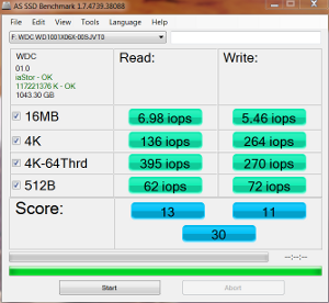 WD Black2 HDD only AS SSD IOPS