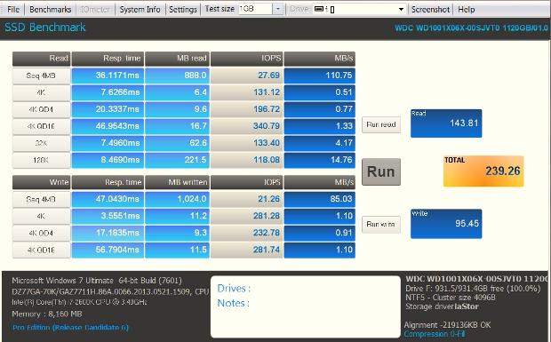 WD Black2 HDD only Anvil Storage Utilities