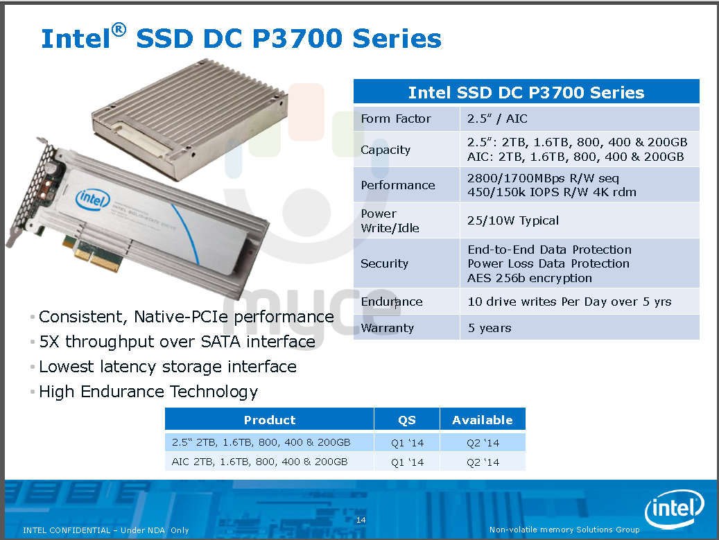 myce-intel-ssd-temple-star-4