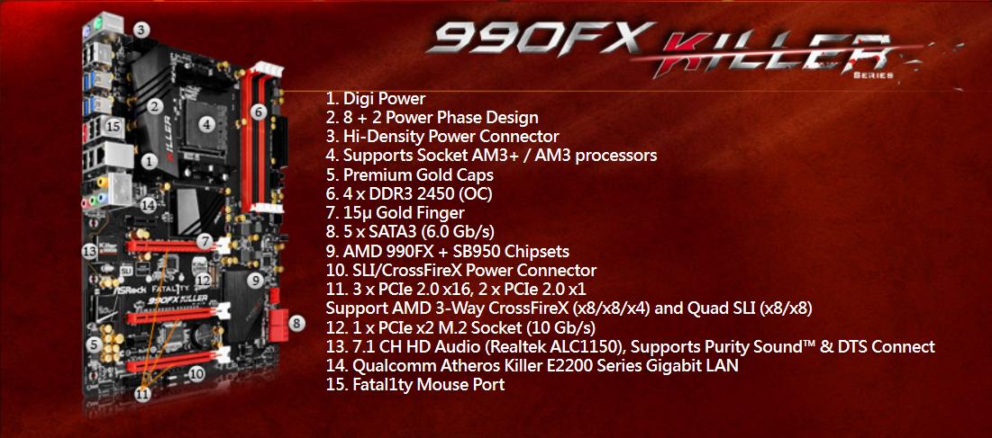 990FX Specs