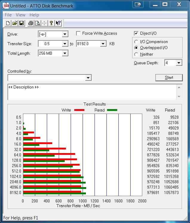 RAID Intel SSD 730 Series 480GB ATTO