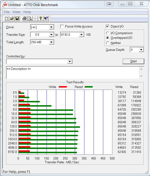TB Y510 LiteOn SSD ATTO
