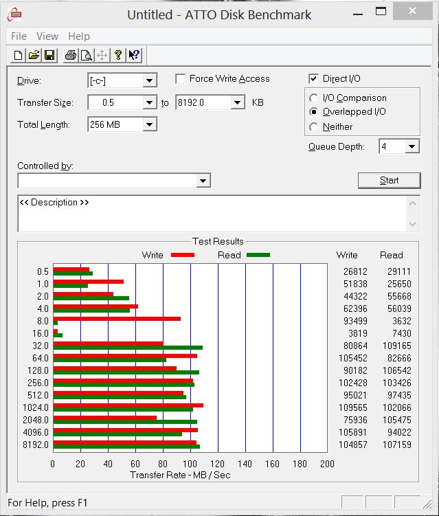 Y510 HDD ATTO