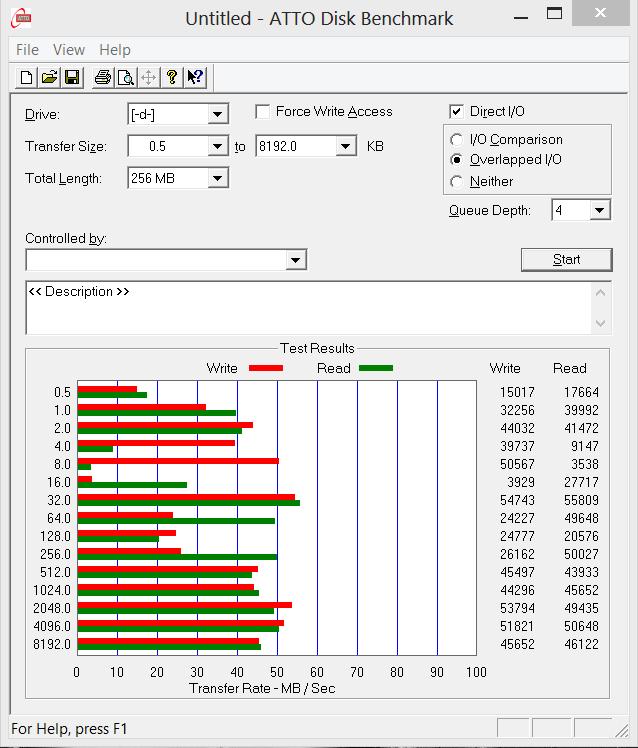 Y510 LiteOn M2 SSD ATTO