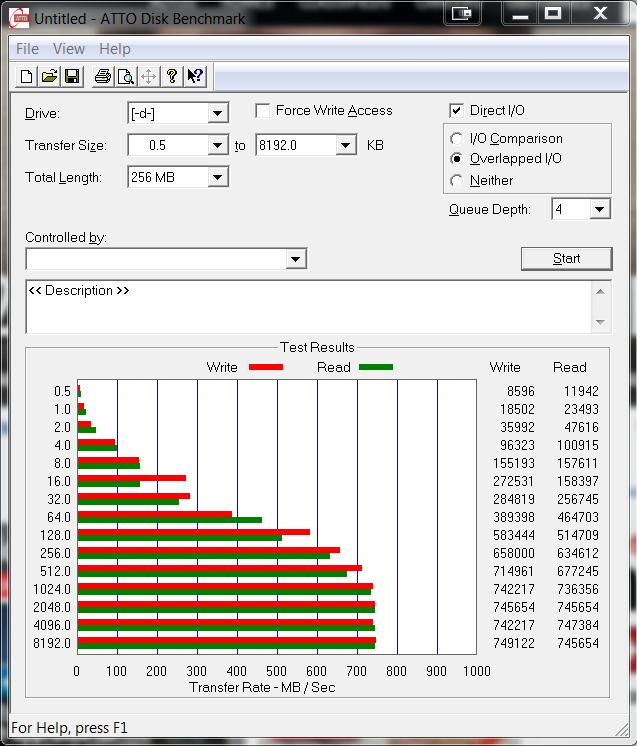 OWC Mercury Accelsior_E2 480GB PCIe SSD ATTO