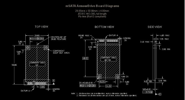 Greenliant mSATA armor drive board diagram