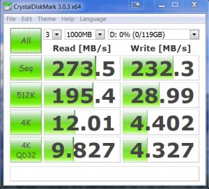 SanDisk Extreme PRO USB 3.0 128GB Flash Drive CDM reg