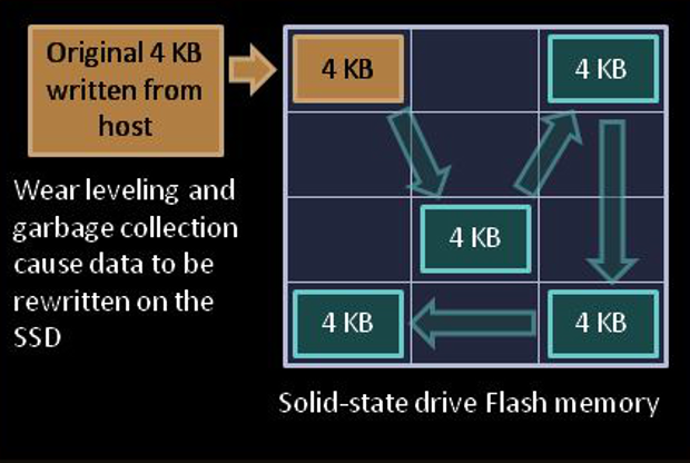 garbage collection diagram
