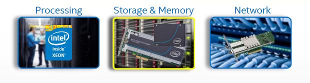 Intel release 6-2 2