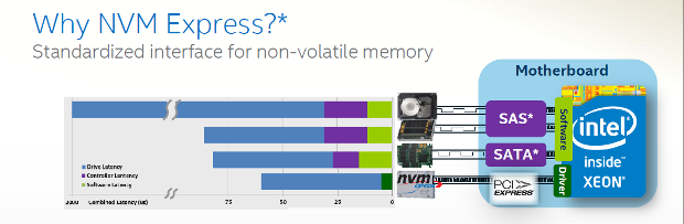 Intel release 6-2 3
