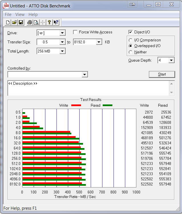 SanDisk Extreme Pro 960GB ATTO