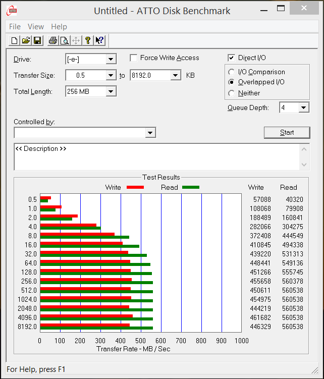 how to use atto disk benchmark