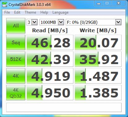 Samsung Evo SDHC 32GB CDM