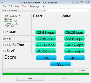 Angelbird SSD2Go 521GB SSD AS SSD IOPS