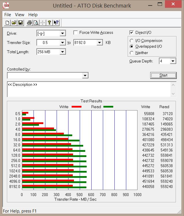 Angelbird SSD2Go 521GB SSD ATTO