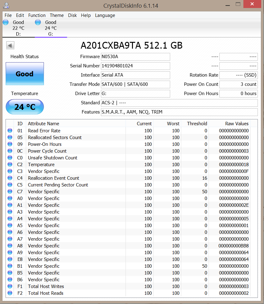 Angelbird SSD2Go 521GB SSD CDI