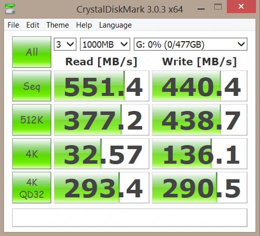 Angelbird SSD2Go 521GB SSD Crystal DiskMark