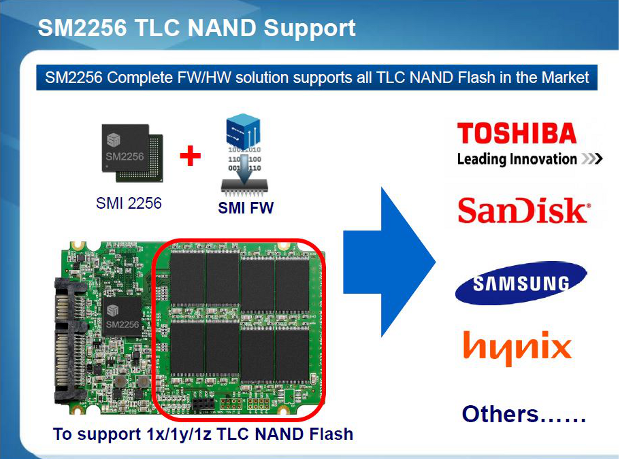 SM2256 NAND support