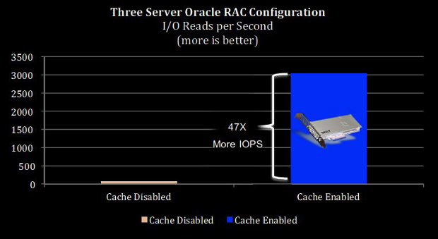 HGST three server configuration