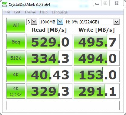 SanDisk Ultra 2 Crystal Disk Mark
