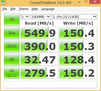 KINGMAX M.2 2242 128GB Crystal Disk Mark