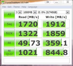 PS3700 Full Speed