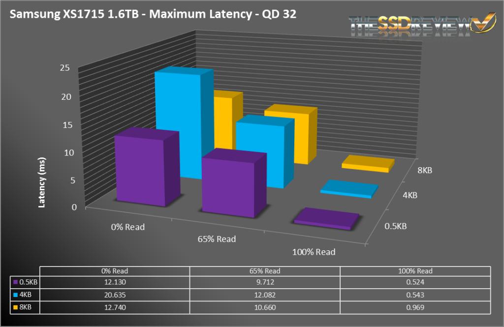 SamsungXS1715-MaxLat