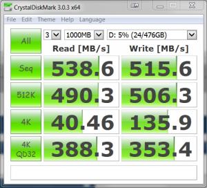 Z97 840 Pro CDM