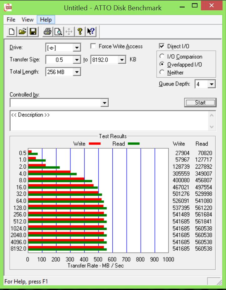 Corsair Neutron XT 240GB SSD ATTO