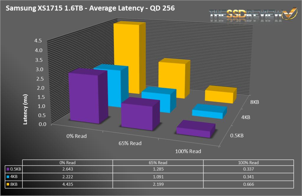 SamsungXS1715-AveLat256