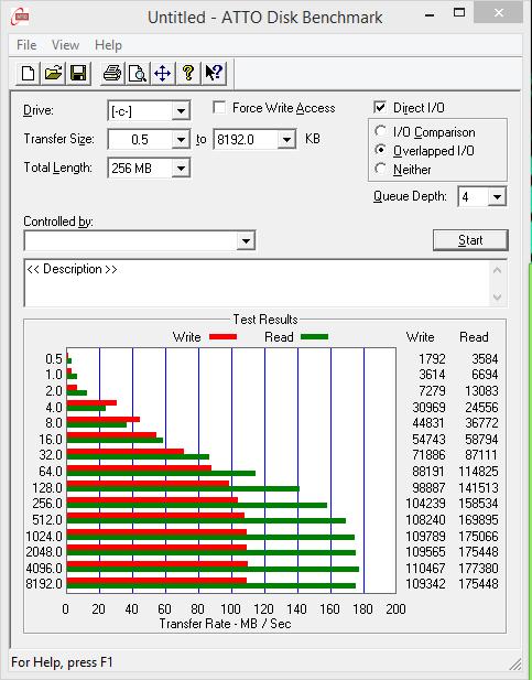 Zotac ZBox Pico ATTO Disk Benchmark