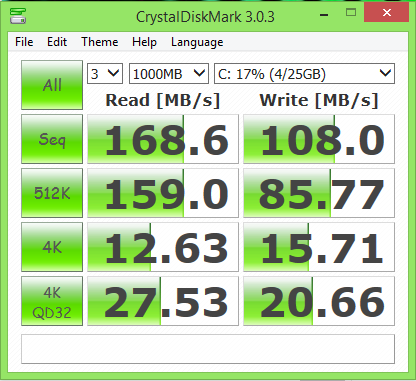 Zotac ZBox Pico Crystal Diskmark