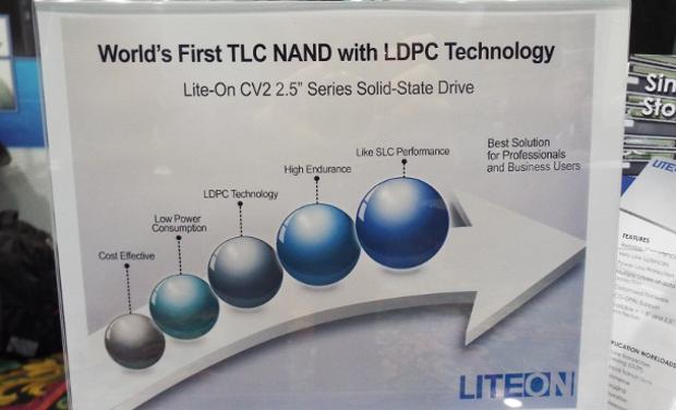 LiteOn CV2 display