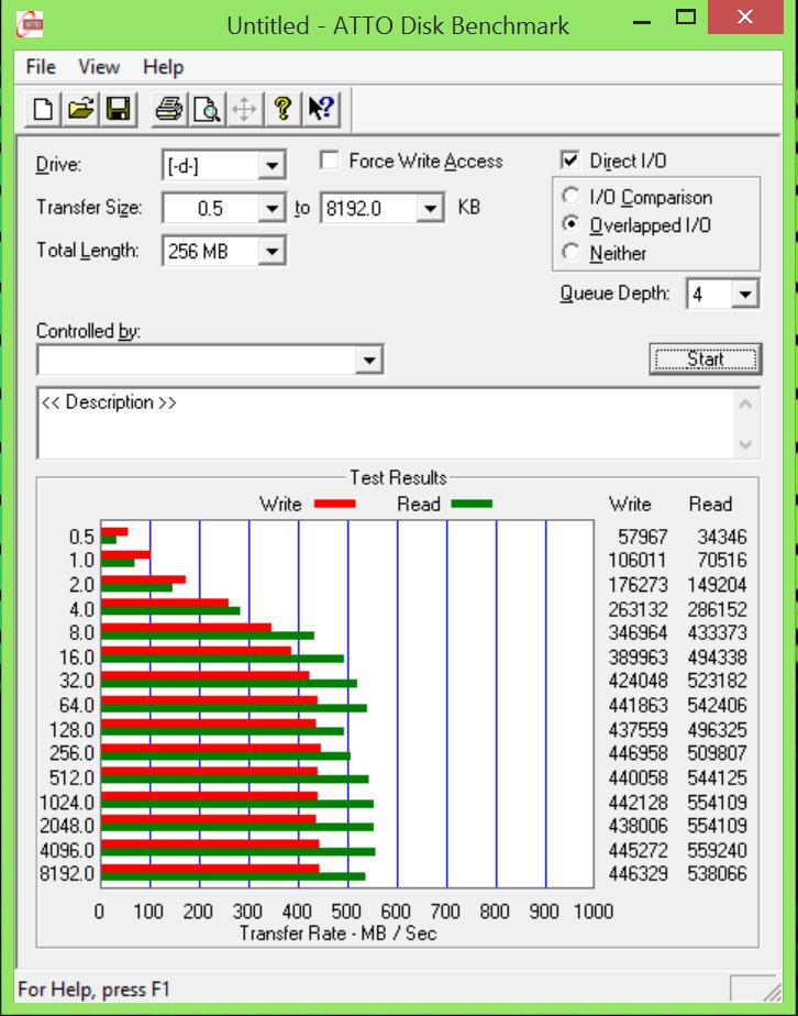 SuperTalent Duradrive AT7 1TB ATTO