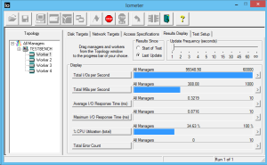 Crucial MX200 1TB Iometer Max Read IOPS