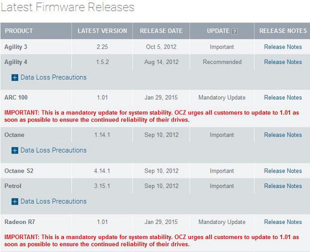 OCZ Arc100 firmware update screenshot