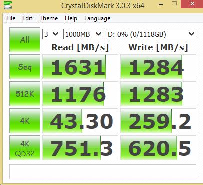 Intel 750 1.2TB NVMe Crystal Disk Mark