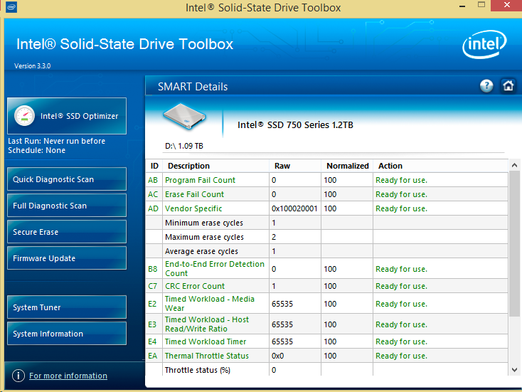 Intel 750 1.2TB NVMe S.M.A.R.T. Data