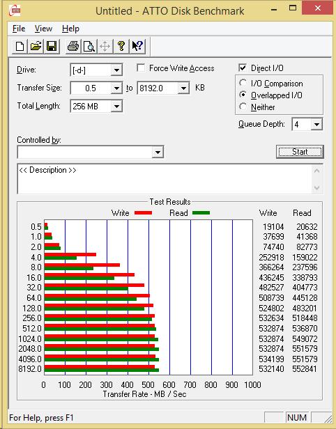 250GB Eluktro Pro Performance ATTO
