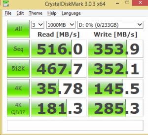 250GB Eluktro Pro Performance CDM Random