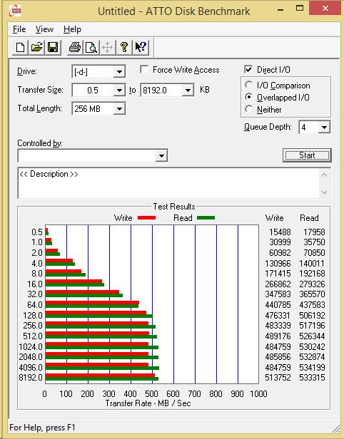 500GB Eluktro Pro Performance ATTO